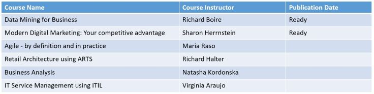 courseInstructors